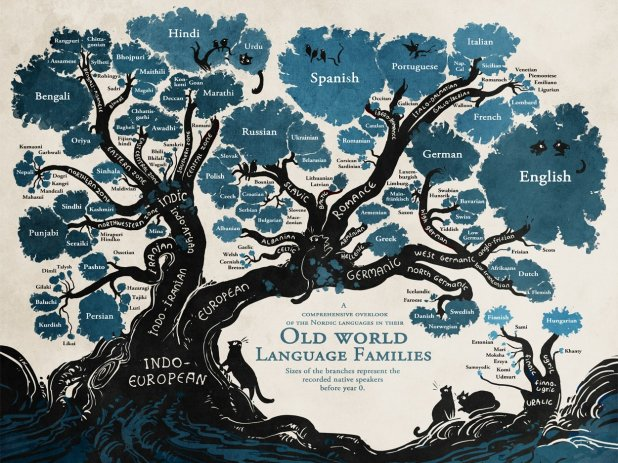 language family tree_cropped
